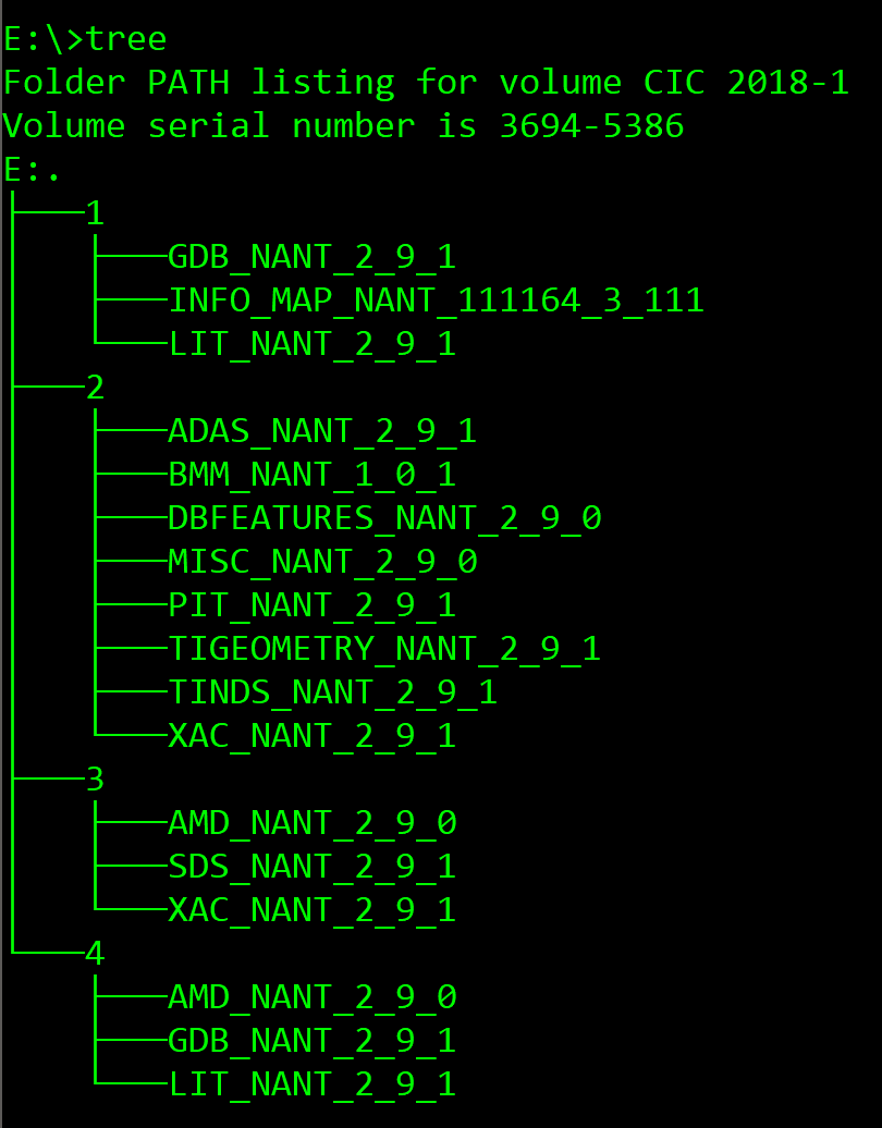 the directory structure of the nbt navigation usb media is used as it without the need to move folders to the root