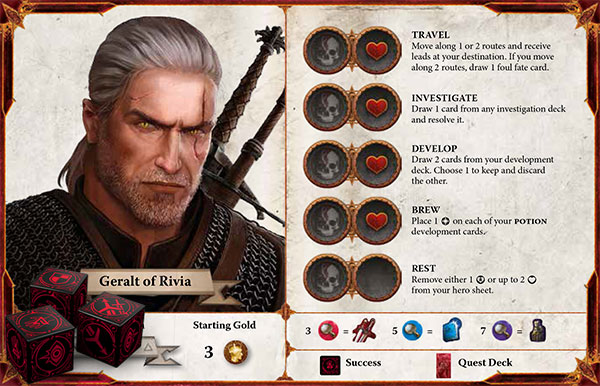 The Witcher Adventure Game PC Game