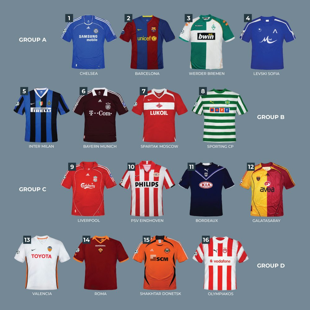 Which Was The Best All Champions League 2006 07 Home Kits Footy Headlines
