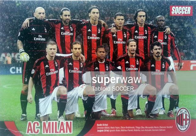 Team Squad AC Milan