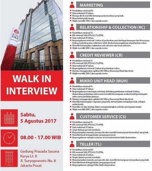 karir Bank DKI Terbaru 2017