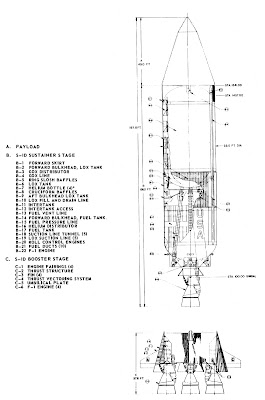 kerbal space program schematics - photo #47