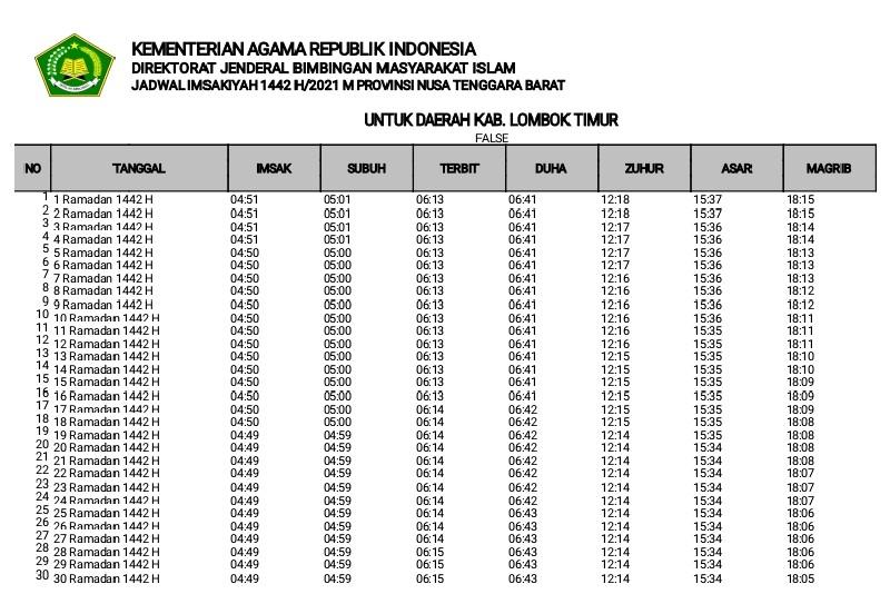 Jadwal Imsakiyah Ramadhan 2021 untuk Kabupaten Lombok Timur Format Pdf