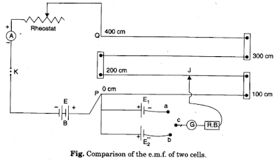 Potentio meter comparing emf of two cells