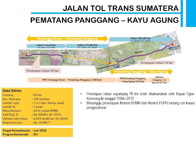 Jalan Tol Pematang Panggang - Kayuagung