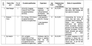 30000 salary Staff Nurse Jobs in Kerala