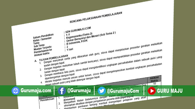 RPP 1 Lembar Kelas 1 Semester 1 Tema 2 K13 Revisi 2020