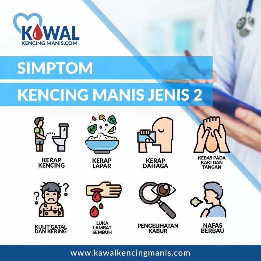 Simptom Kencing Manis