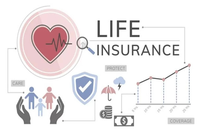 Types of insurance available in India?