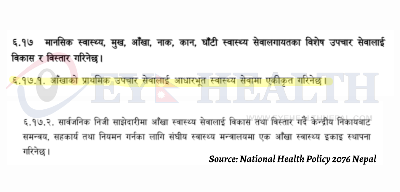 eye health policies and strategies mentioned on National Health Policy 2076