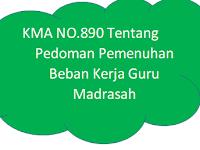 Keputusan Menteri Agama Republik Indonesia (KMA) Nomor  890 Pedoman Pemenuhan Beban Kerja Guru Madrasah