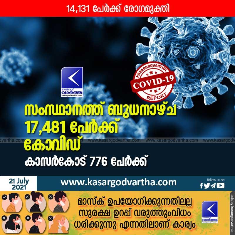 Thiruvananthapuram, News, Kerala, Top-Headlines, COVID-19, Health, Covid cases confirmed in Kerala today