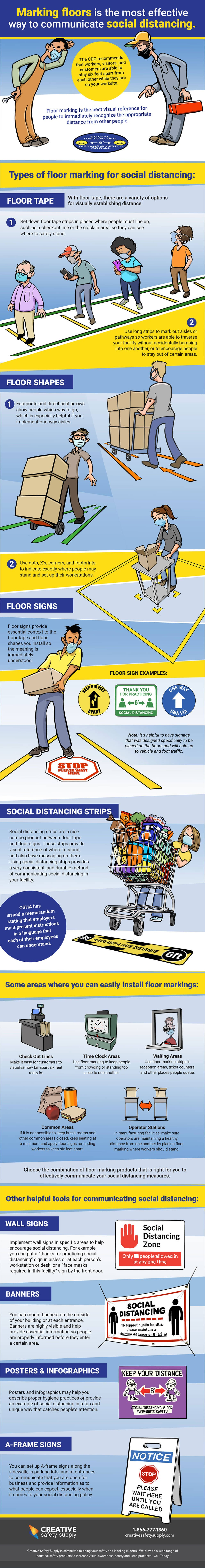 Marking Floors to Communicate Social Distancing #infographic