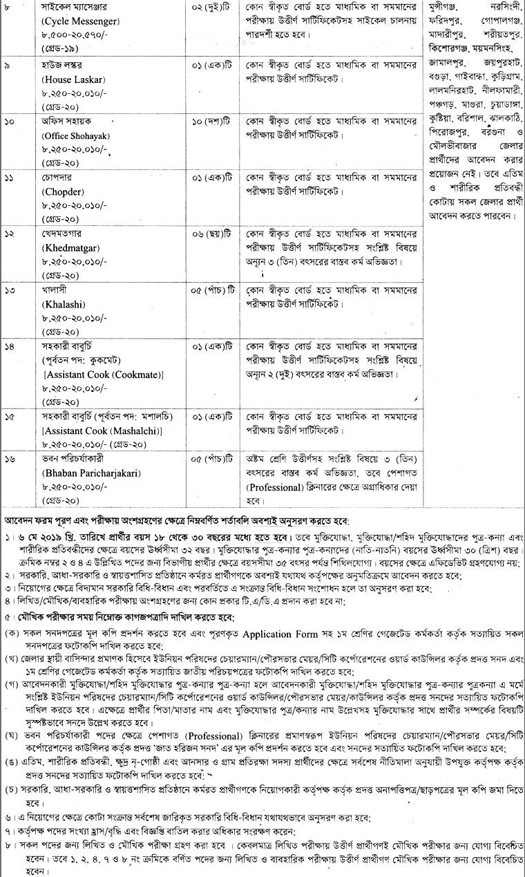 Precedent of Bangladesh Job Circular 2019