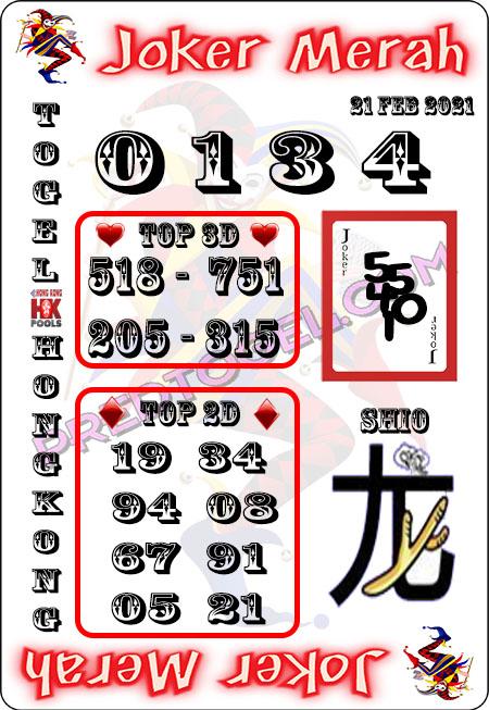 Prediksi Joker Merah HK Minggu 21 Februari 2021