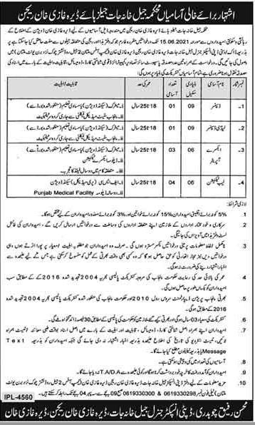 Prison Department Dera Ghazi Khan Punjab Jail Jobs 2021