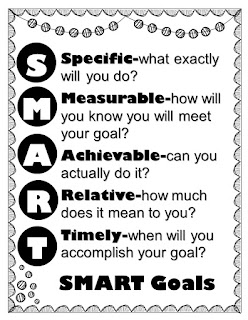 Goal Setting For Your Future 8th Grade on smart goal setting
