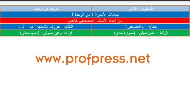 جذاذات الأسبوع الأول الوحدة الأول مرجع في رحاب اللغة العربية المستوى الثاني