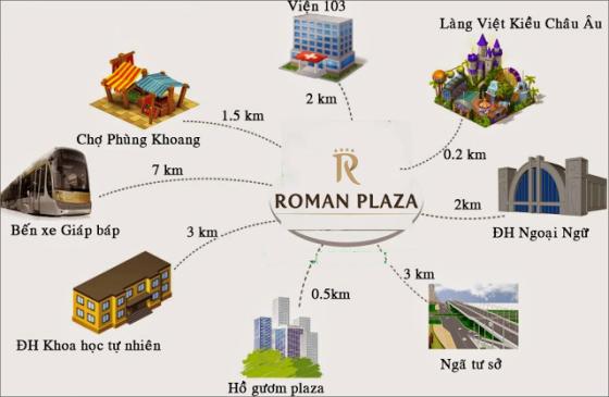 Liên kết vị trí dự án Roman Plaza Đại Mỗ