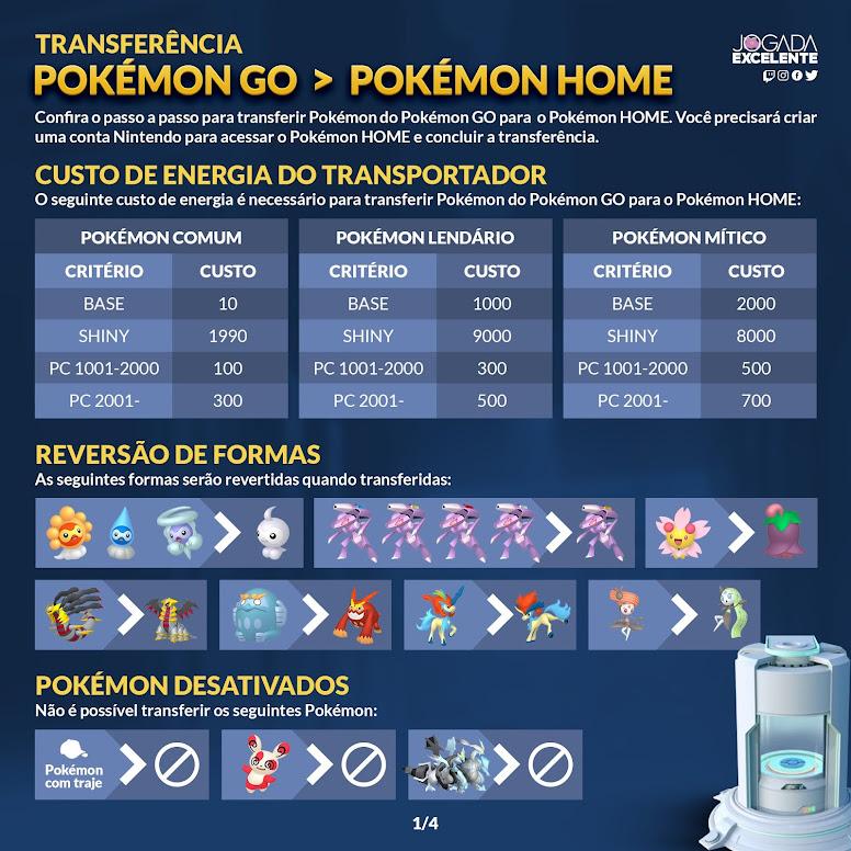 Custo de Energia Pokémon GO Transporter