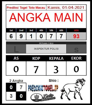 Prediksi Angka Main Togel Toto Macau Kamis 01 April 2021