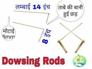 dowsing vidhi