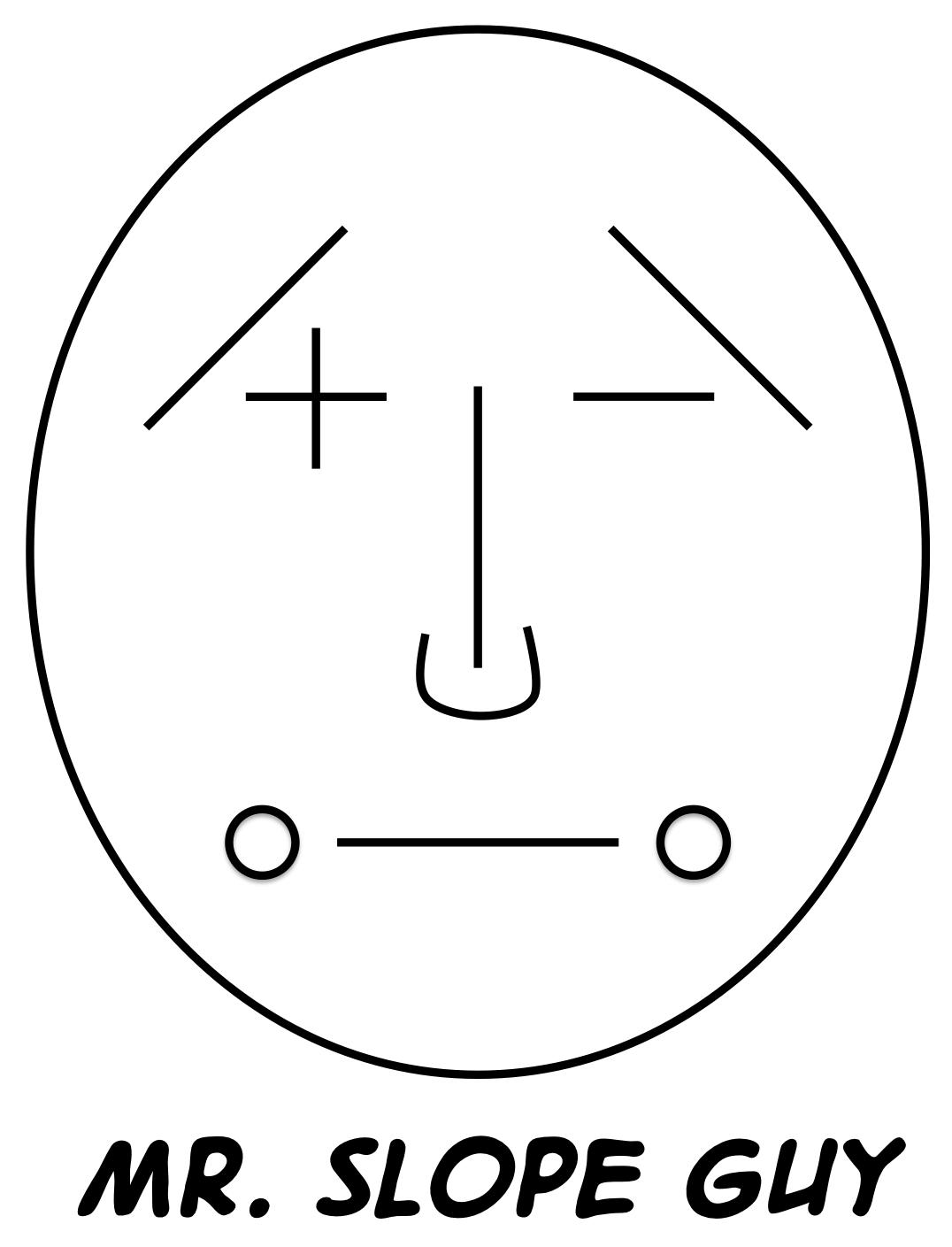 Math Hombre Mr Slope Guy
