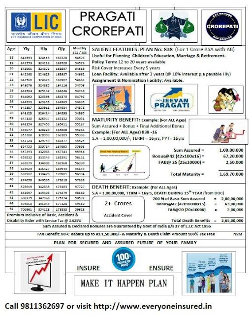 Lic New Jeevan Pragati Premium Payment Plan Table No 838 Details
