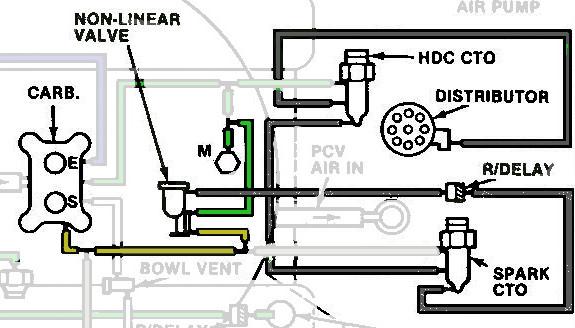 jeep cj5 304 vacuum diagram