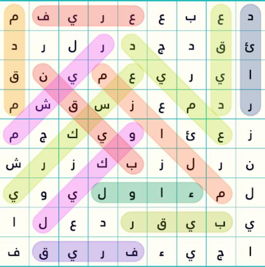 Adindanurul الشكل الناتج من دوران مستطيل حول احد اضلاعه 7 حروف