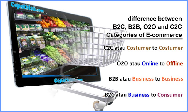 difference between E-Commerce C2C O2O B2B B2C