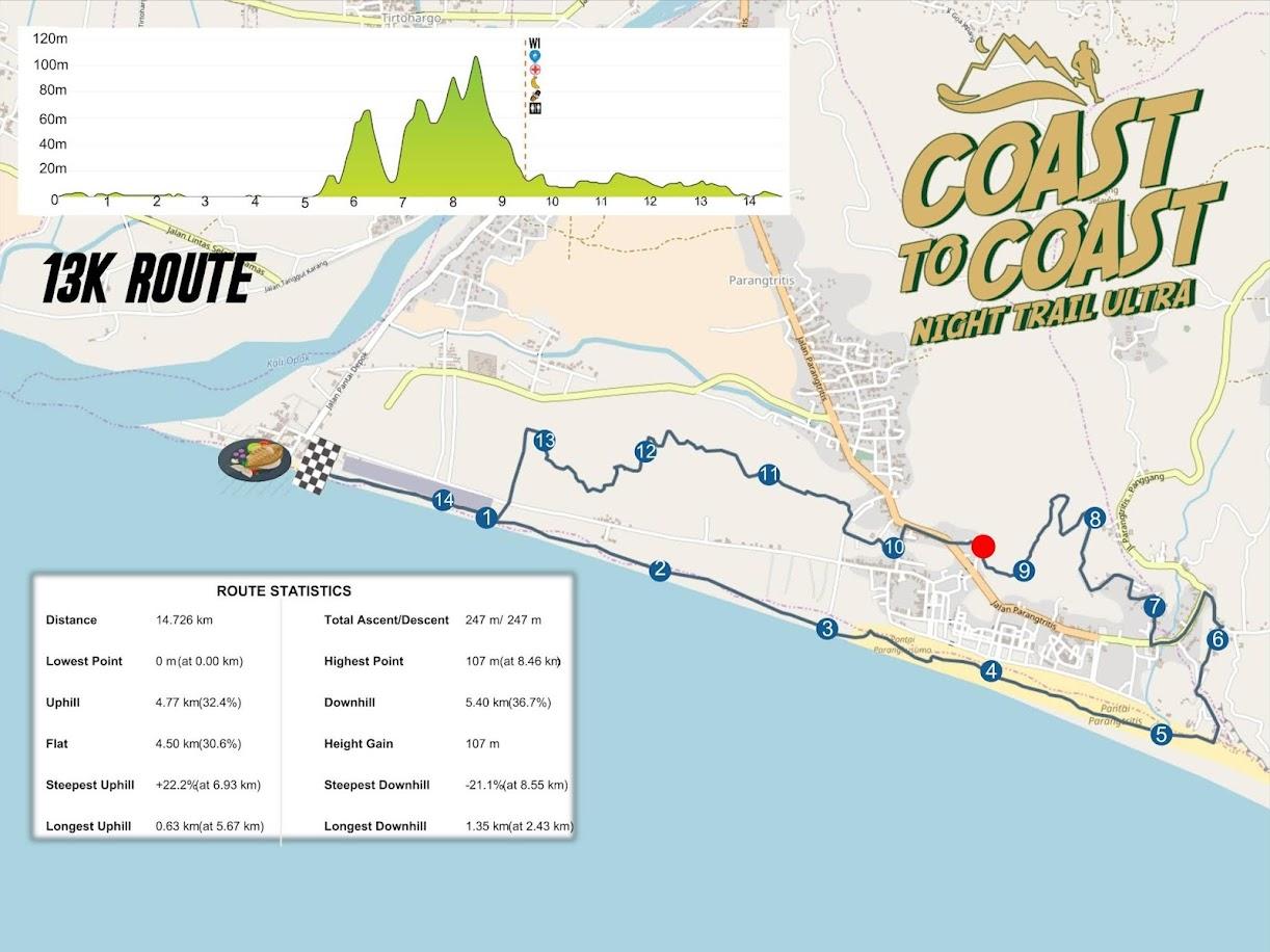13K - Coast to Coast Night Trail Ultra • 2020