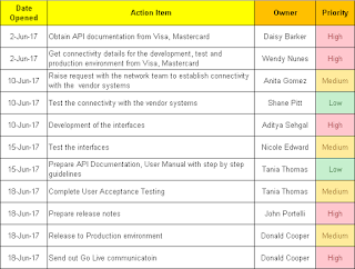 Action Items Examples