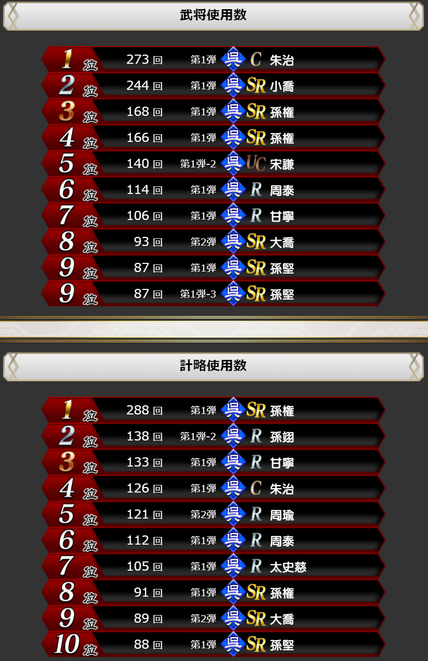 リスト データ 三国志 大戦