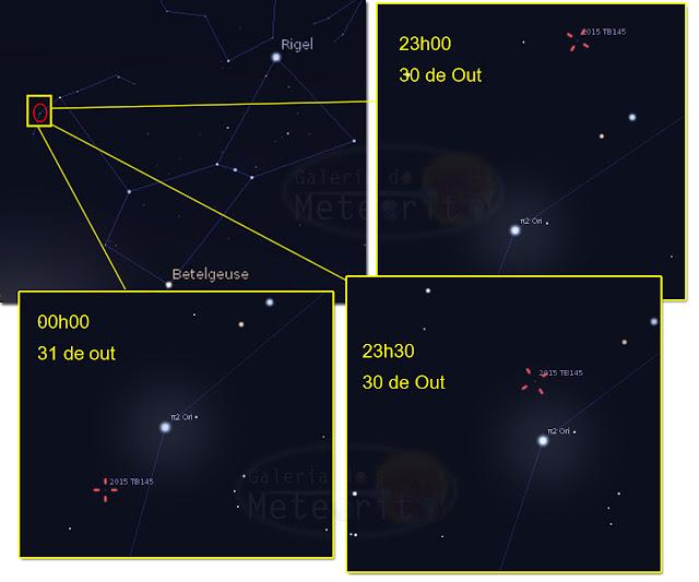 como observar o asteroide 2015 TB145