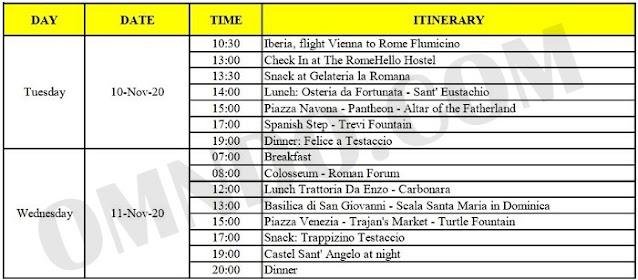 Contoh Itinerary di Roma
