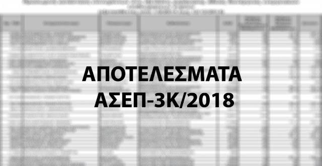 Τα οριστικά αποτελέσματα της προκήρυξης 3Κ/2018 για τις ανταποδοτικές υπηρεσίες των δήμων