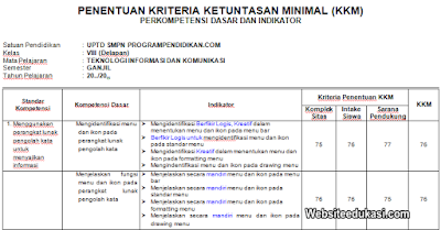 KKM TIK Kelas 8 SMP/MTs Tahun 2019/2020