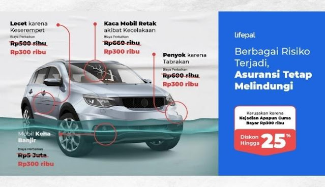 Asuransi Mobil Lifepal