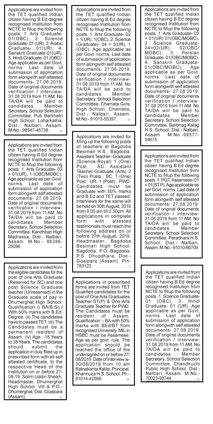 Nalbari District High School Teacher Recruitment 2019