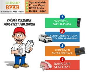 Pinjaman Uang Cepat Cair, Jaminan BPKB Mobil - Sertifikat