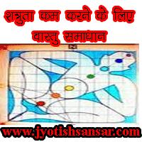 Shatru Se Suraksha Ke Liye Vastu Samadhan, शत्रुओ के प्रकार और वास्तु समाधान, कैसे करे वास्तु की सुरक्षा शत्रुओ से.