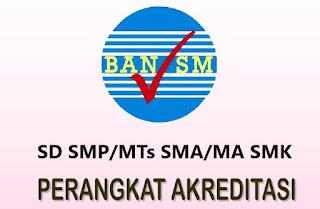 Download Terlengkap Instrumen Perangkat Akreditasi 2019-2020 SD SMP/MTs SMA/MA SMK Terbaru