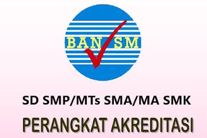Download Terlengkap Instrumen Perangkat Akreditasi SD SMP/MTs SMA/MA SMK 2019-2020 Terbaru