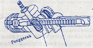 A. Screw and pinion