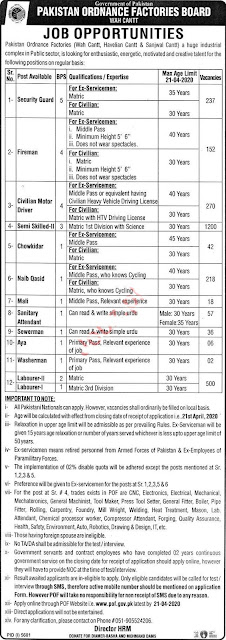 Pakistan Ordnance Factories Board POF Jobs 2020
