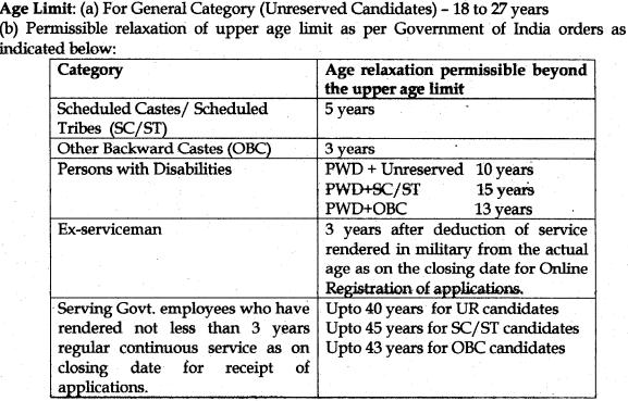 AP Postal Circle postman & mailguard recruitment Age Limit