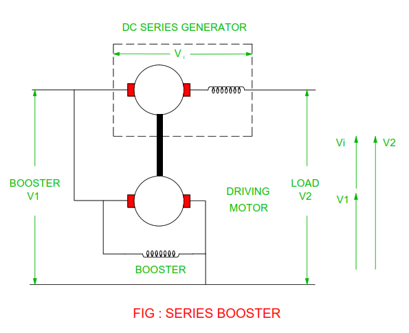 function-of-booster.png