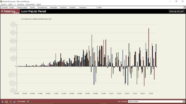 Apps de controle financeiro, vantagens e desvantagens. Eu uso o Microsoft Money 99 e planilhas  eletrônicas para controle financeiro: Microsoft Excel e Google planilhas