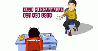 Panduan Pendaftaran Komunitas Ke SIM PKB dejarfa.com